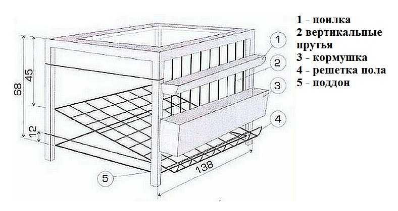 Клетки для кур, несушек и бройлеров по чертежам своими руками