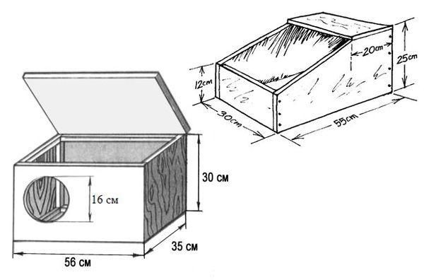 размеры маточника для крольчихи